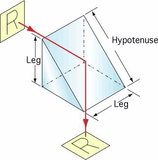 right angle prism.jpg