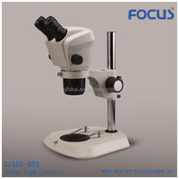 SZ650 28X~180X series microscope led ring light