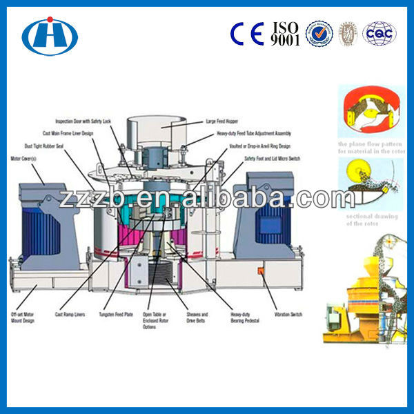 VSI sand maker, sand making machine for sale, Sand Making Machine