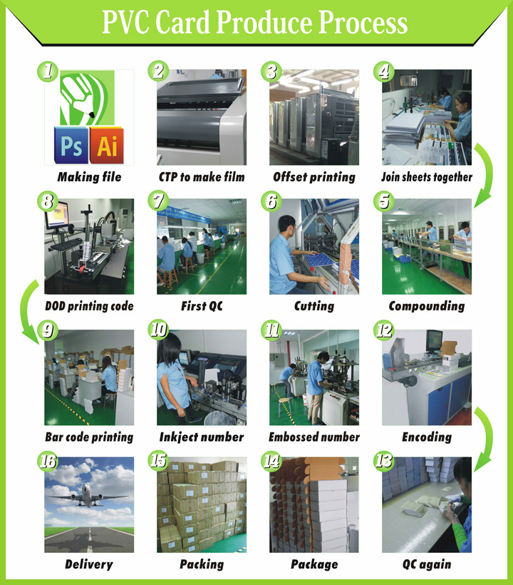Custom Top Quality HICO/LOCO Plastic Magnetic Cards Manufacturer Since 1999