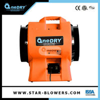 Industrial Axial Flow Fan Air Exhaust Electric Air Blower