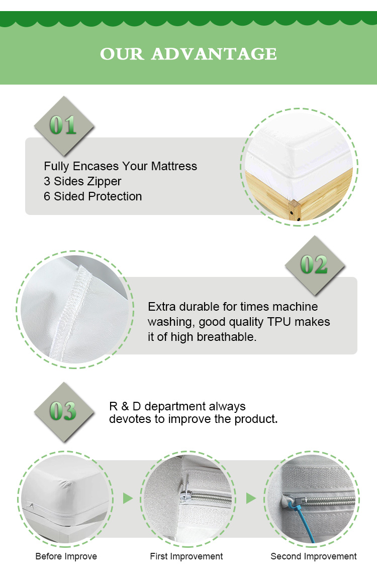 Breathable White Quilted Factory Price Sleep Well Cool Waterproof Mattress Pad