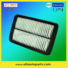 All kinds Air Filter of High Quality, All Kinds of Air Filter for Different Cars