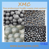 ball mill grinding balls for cement industry/chorme steel ball