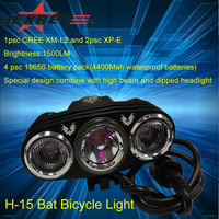 JEXREE 3*CREE front bike light 1500lm BAT bicycle light reviews