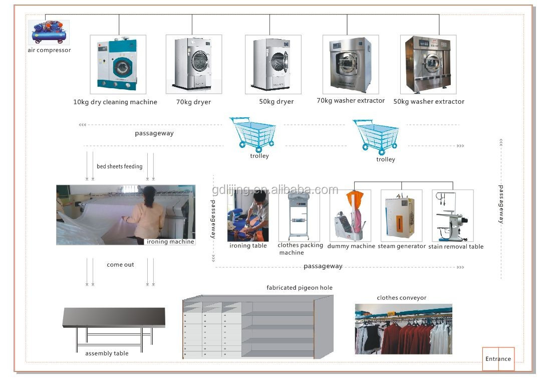 50kg laundry Industrial extractor machine & gas extractor