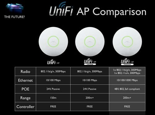 Ubiquiti Wirless wifi/PTP Trminals