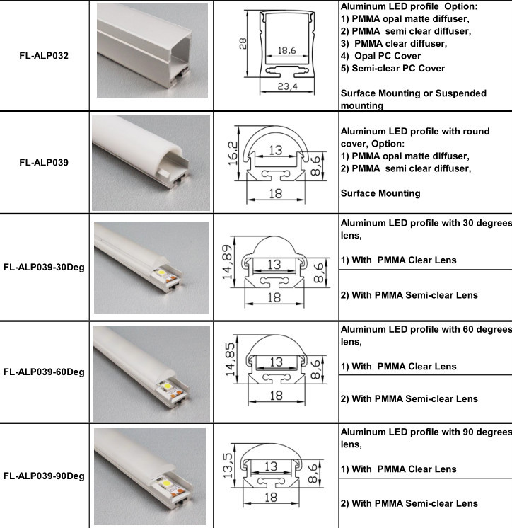 LED U Shape small size Aluminum Profile +3528 led strip light