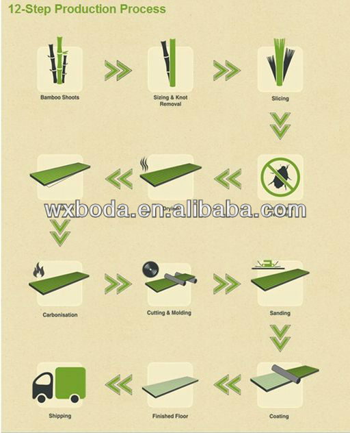 CE click carbonized horizontal green bamboo flooring
