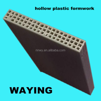 hollow plastic formwork board wall concrete panel for concrete