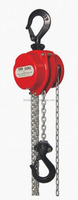 Type HSZ-M 250kg Mini Manual / Hand Chain block