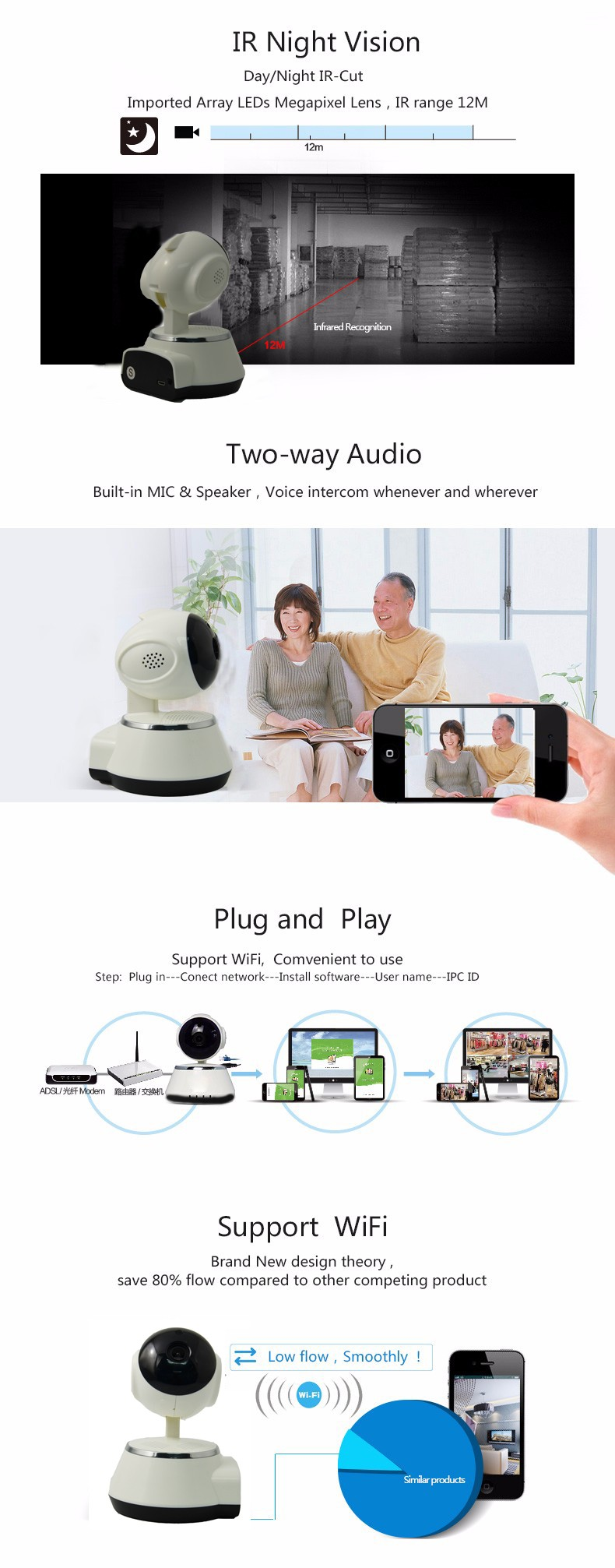 2017 hot promotion products p2p Plug and play indoor wireless wifi ip camera