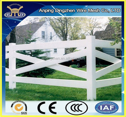 high quality and low price lowest vinyl fence panels