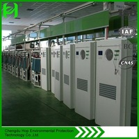 Industrial mini electric wall mounted telecommunication equipment cabinet air conditioner