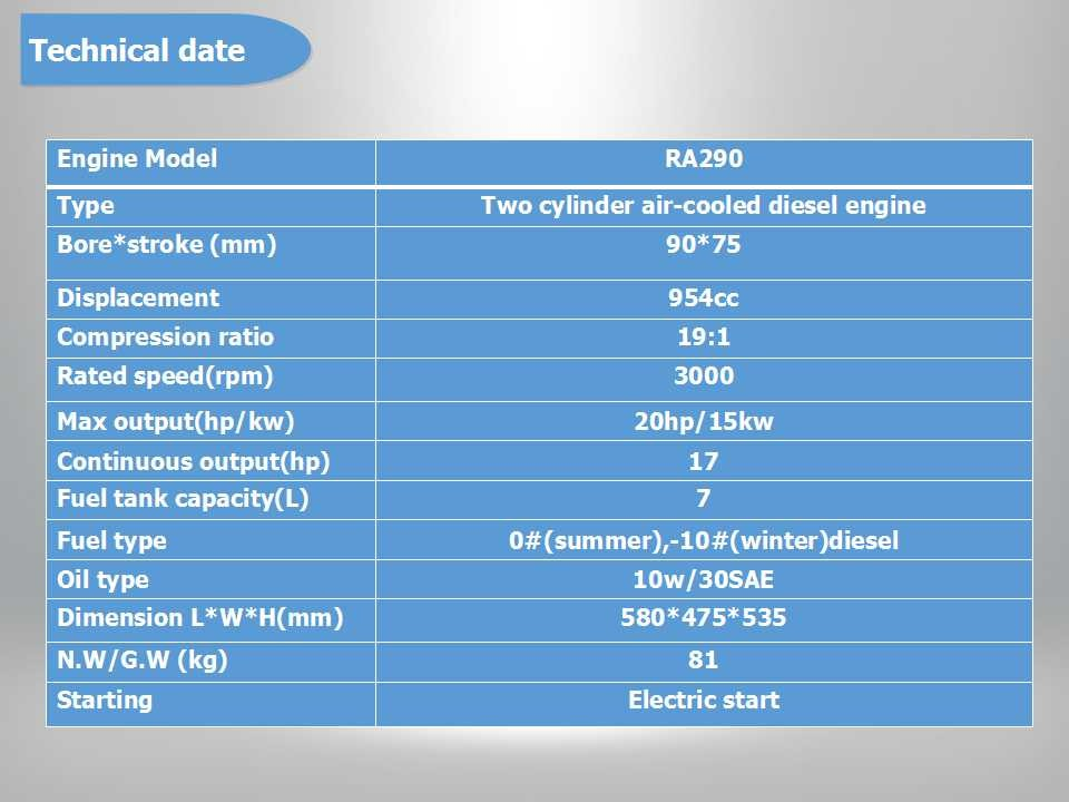 New products on china market diesel engine 20 hp,20hp diesel engine,mini diesel engine