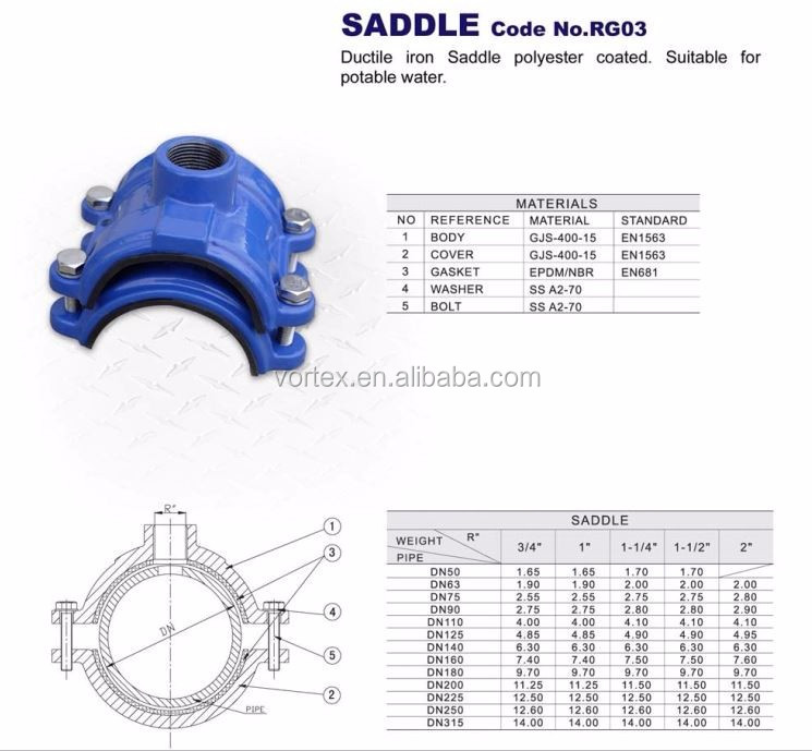 Pipeline Saddle Clamp