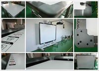 China IR smart Interactive whiteboard company for school showing