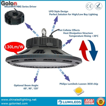 led tennis court lighting 240W 130Lm/W replace 1000w metal halide IP65 5 years warranty