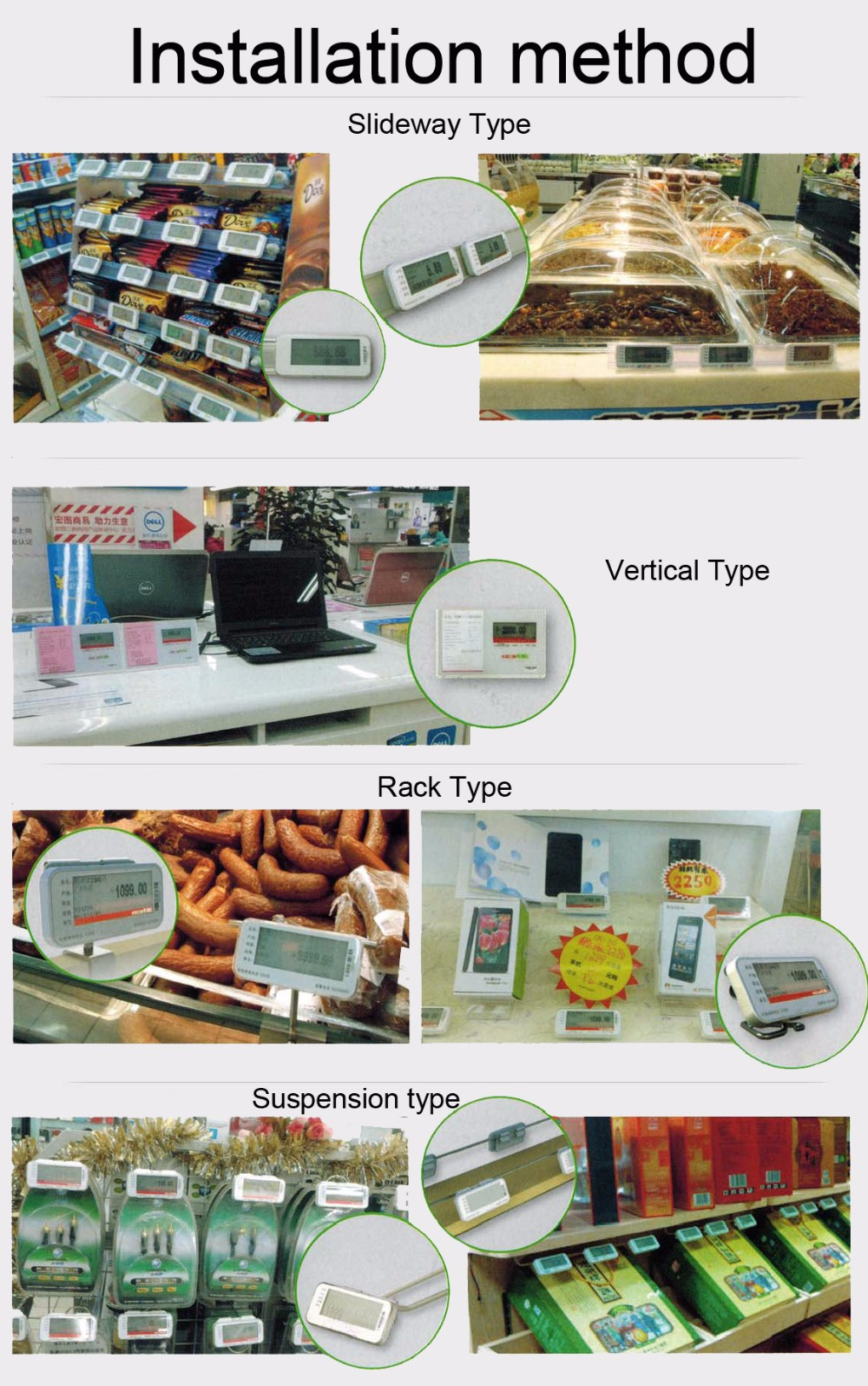 Supermarket E-ink Electronic Shelf Label Labels