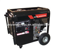 China low consumption wholesale diesel generator 3kw price