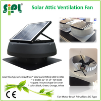 Solar Panel Powered 14 inch Roof Mounted Air Ventilation Attic Fan