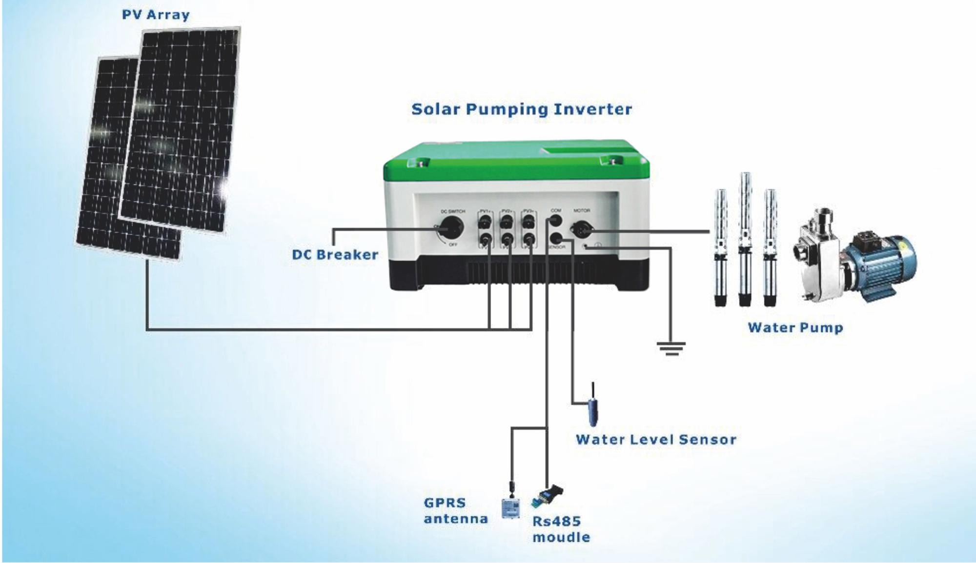 Suoer 11Kw Off Grid Solar Pumping Inverter 380v Solar Pump Inverter Three Phase