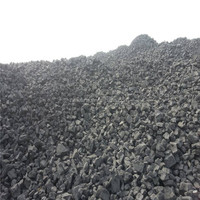 International price of china foundry coke with low sulphur element