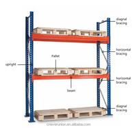 Shelves and racks for spare parts