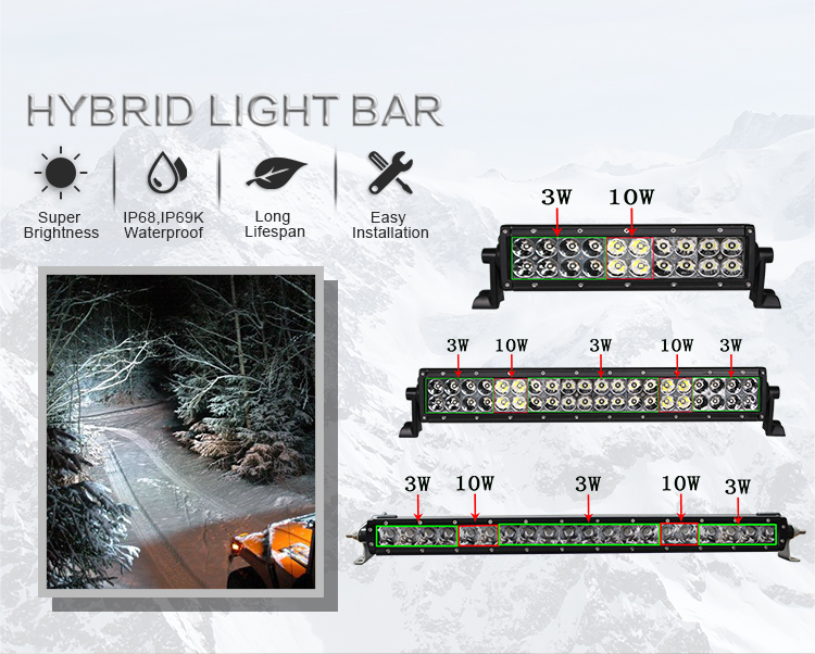 Aurora Brand E-Mark approved Grill 10w led light bar and Work Light Bar
