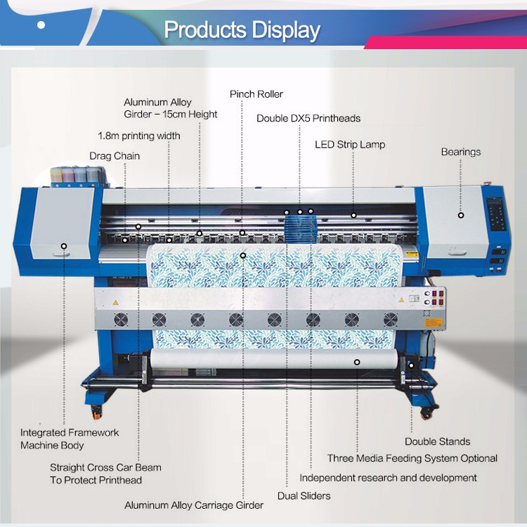 High speed fast printing wide format dye sublimation printer for fabric
