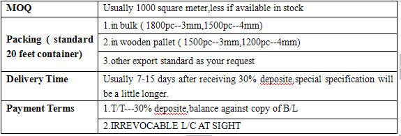 Granite Marble Stone Series Office Partition Aluminum Composite Panel Alucobond ACP Price