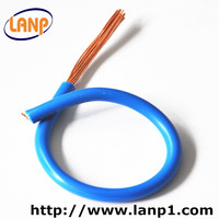 copper wires conductor single core 1.5mm electrical cable