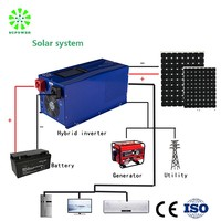 1.2KW/12V Solar Energy Inverter -Grid Connected MPPT Solar Panel Inverter