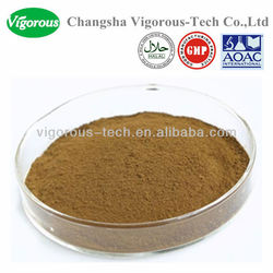 black cohosh root powder/natural black cohosh extract/black cohosh p e