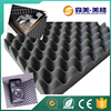 Fire Blocking Retardant Sound Absorbing Soundproof