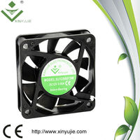 Xinyujie Hot roof ventilator fans/super small handhel electric fan/60mm small squirrel cage fans