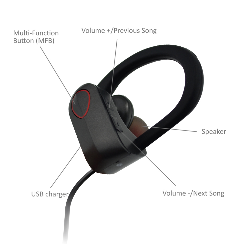 2016 Original Rambotech RU9 Noise Cancelling New Bluetooth Headphones,Smart stereo headset Bluetooth 4.1 version for smartphones
