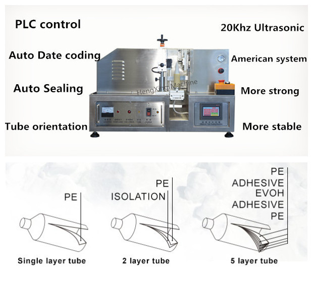 China Supplier Best Price High Quality Ultrasonic Tube Sealing Machine HX-007