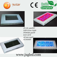 High power 150w 200w 300w epistar led grow light panel lamp for greenhouse using