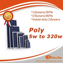 different solar poly pv module specification 5w to 340w solar panel manufacturers in china