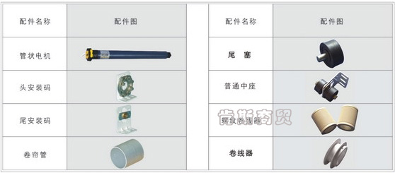 2014 China top sell automatic roman shade cord lock/roman shade accessories / curtains by NOVO factory