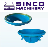 Bowl Liner and Mantle -- High Manganese Cone Crusher Spare Parts