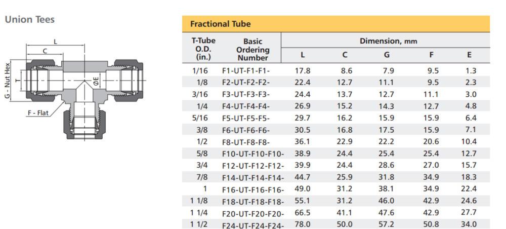 Instrumentation Tube Fitting Hot Male Tube Fittings