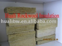 Rock/mineral wool board/slab material for roof/wall thermal insulation for international market