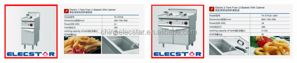 Commercial Pro Countertop Electric Fryer, Electric Countertop Fryer, Countertop Gas Deep Fryer For Hotels / Fast Food