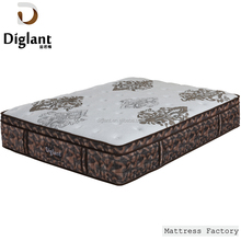 OEM / ODM Unique High Quality 14-inch King Size Bed Gel Memory Foam Pocket Spring Roll Mattress