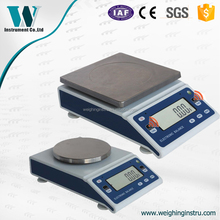 with counting function sensitive weighing apparatus