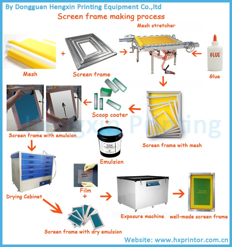 600x900m silk screen printing equipment printing glass PVC card plastic plate