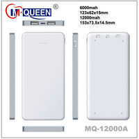 10000mah portable power bank for samsung galaxy s4