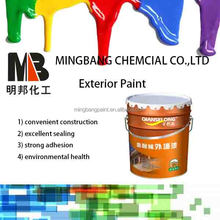 Water based exteior wall coating house paint